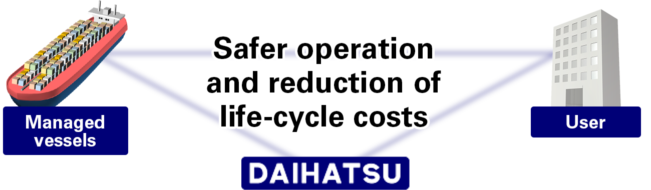 Safer operation and reduction of life-cycle costs